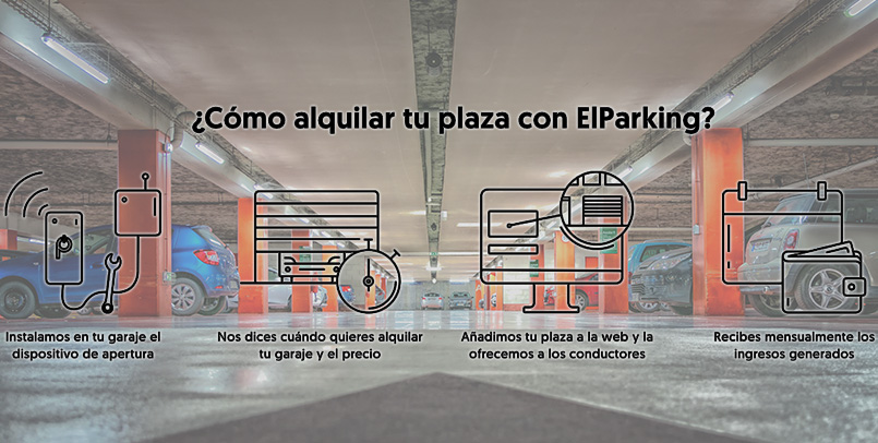 Elparking Helps Take Advantage Of The Garage When Not In Use Caral